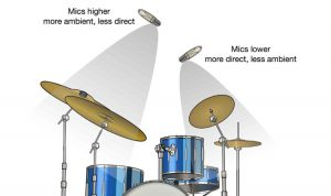 best drum mics for stereo recording